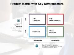 Product Matrix With Key Differentiators Ppt PowerPoint Presentation File Slide Portrait PDF