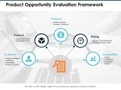 Product Opportunity Evaluation Framework Ppt PowerPoint Presentation File Example Introduction