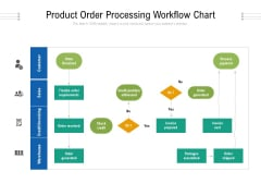 Product Order Processing Workflow Chart Ppt PowerPoint Presentation File Introduction PDF