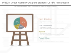 Product Order Workflow Diagram Example Of Ppt Presentation
