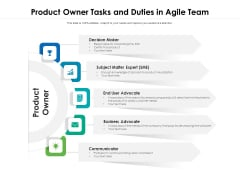 Product Owner Tasks And Duties In Agile Team Ppt PowerPoint Presentation Pictures Background Image PDF