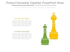 Product Ownership Expertise Powerpoint Show