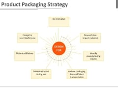 Product Packaging Strategy Ppt Slides