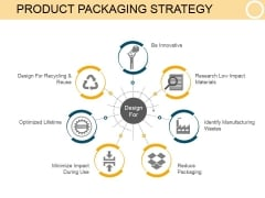 Product Packaging Strategy Template 1 Ppt PowerPoint Presentation Deck