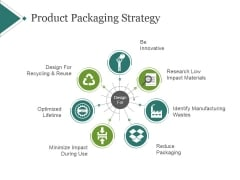 Product Packaging Strategy Template 1 Ppt PowerPoint Presentation Layouts