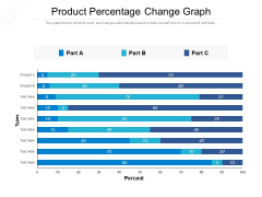 Product Percentage Change Graph Ppt PowerPoint Presentation Styles Icons PDF