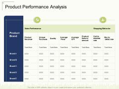 Product Performance Analysis Ppt Ideas Topics PDF