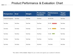 Product Performance And Evaluation Chart Ppt PowerPoint Presentation Pictures Slide Download