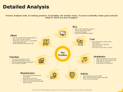 Product Performance And Product Competitive Analysis Detailed Analysis Client Themes PDF