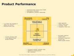 Product Performance And Product Competitive Analysis Product Performance Background PDF