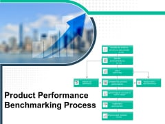 Product Performance Benchmarking Process Ppt PowerPoint Presentation Professional Graphics Pictures PDF