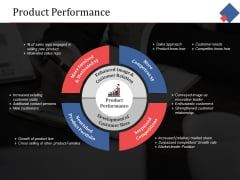 Product Performance Ppt PowerPoint Presentation Gallery Design Inspiration