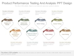 Product Performance Testing And Analysis Ppt Design