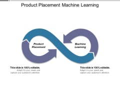 Product Placement Machine Learning Ppt PowerPoint Presentation Portfolio Graphics Design