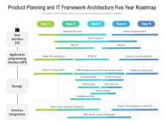Product Planning And IT Framework Architecture Five Year Roadmap Portrait