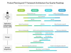 Product Planning And IT Framework Architecture Four Quarter Roadmap Information