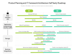 Product Planning And IT Framework Architecture Half Yearly Roadmap Icons