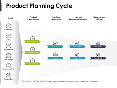 Product Planning Cycle Ppt PowerPoint Presentation Example 2015