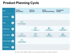 Product Planning Cycle Ppt PowerPoint Presentation Gallery Demonstration