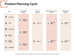 Product Planning Cycle Ppt PowerPoint Presentation Portfolio Guide