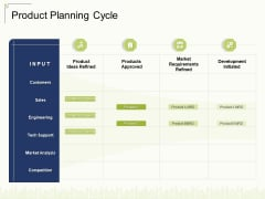 Product Planning Cycle Ppt Summary Objects PDF