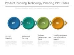 Product Planning Technology Planning Ppt Slides