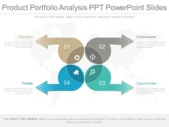 Product Portfolio Analysis Ppt Powerpint Slides