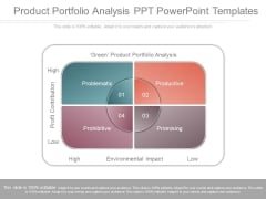 Product Portfolio Analysis Ppt Powerpoint Templates