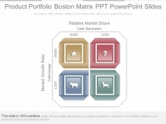 Product Portfolio Boston Matrix Ppt Powerpoint Slides