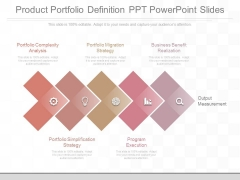 Product Portfolio Definition Ppt Powerpoint Slides
