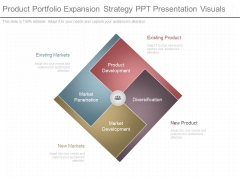 Product Portfolio Expansion Strategy Ppt Presentation Visuals
