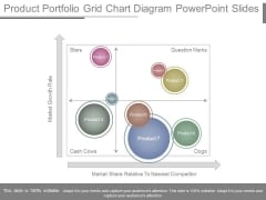 Product Portfolio Grid Chart Diagram Powerpoint Slides