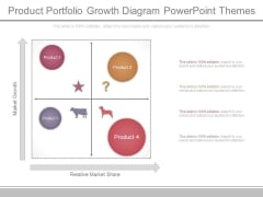 Product Portfolio Growth Diagram Powerpoint Themes
