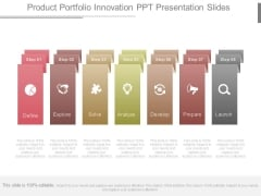 Product Portfolio Innovation Ppt Presentation Slides
