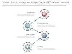 Product Portfolio Management Analysis Diagram Ppt Samples Download