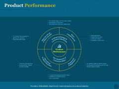 Product Portfolio Management For New Product Development Product Performance Sample PDF