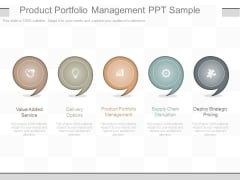 Product Portfolio Management Ppt Sample