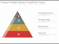 Product Portfolio Review Powerpoint Topics