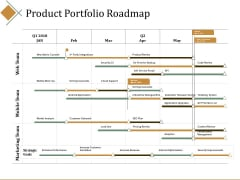 Product Portfolio Roadmap Ppt PowerPoint Presentation Layouts Inspiration