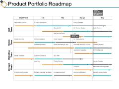 Product Portfolio Roadmap Ppt PowerPoint Presentation Slides Topics