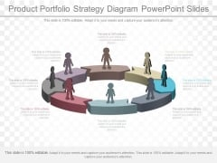 Product Portfolio Strategy Diagram Powerpoint Slides