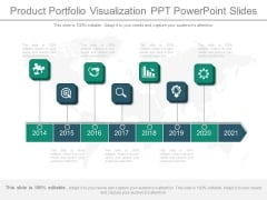 Product Portfolio Visualization Ppt Powerpoint Slides