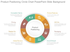 Product Positioning Circle Chart Powerpoint Slide Background