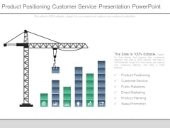 Product Positioning Customer Service Presentation Powerpoint
