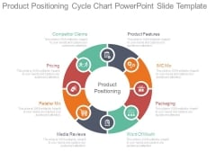 Product Positioning Cycle Chart Powerpoint Slide Template
