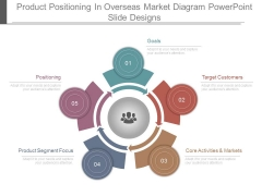 Product Positioning In Overseas Market Diagram Powerpoint Slide Designs