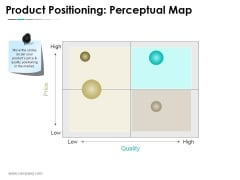 Product Positioning Perceptual Map Ppt PowerPoint Presentation File Example File