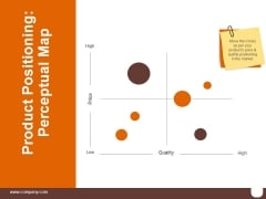 Product Positioning Perceptual Map Ppt PowerPoint Presentation Gallery