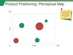 Product Positioning Perceptual Map Ppt PowerPoint Presentation Inspiration Graphics Template