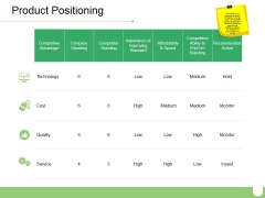 Product Positioning Ppt PowerPoint Presentation Ideas Outline